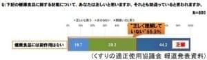 160316_kenkoshokuhin1[1]
