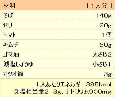 20160522_R