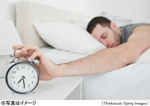 寝不足でも寝過ぎでも糖尿病リスク増