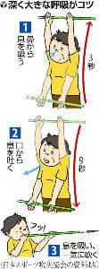 「スポーツ吹き矢」深く息吸い集中力アップ