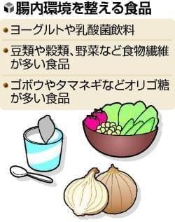 [心に栄養](3)影響し合う脳と腸