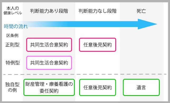 虹色百話グラフ-2