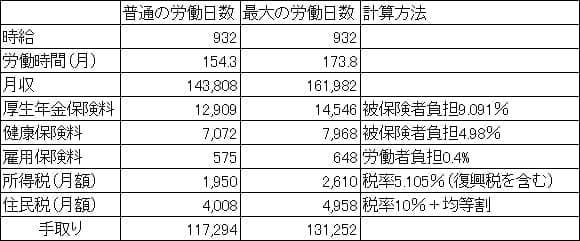 20161202_hara_hyou01_02