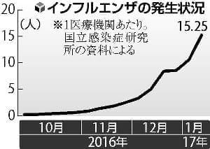 20170122-027-OYTEI50000-N.jpg