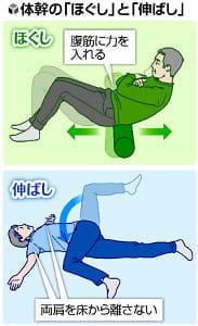 [運動を始める前に](1)体幹ほぐす・伸ばす
