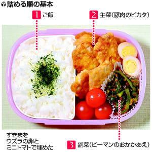 [おべんとう]主菜と副菜 斜めに配置