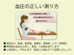 血圧の測り方全体