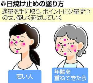 [紫外線にご用心](2)顔の日焼け止め、優しく塗る