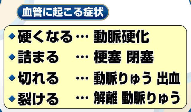 図2 BS日テレ「深層NEWS」より