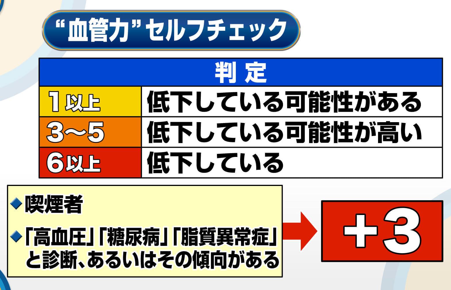 図4 BS日テレ「深層NEWS」より