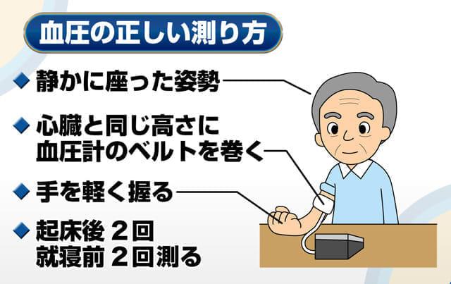 図6 BS日テレ「深層NEWS」より
