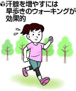 [夏バテに備える](1)早歩きで汗腺増やす