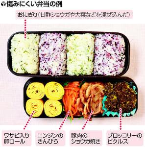 [おべんとう]食中毒対策 中まで加熱