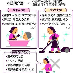 [初めての介護](3)自宅暮らしに訪問介護