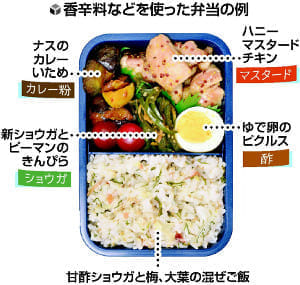 [おべんとう]食中毒対策 炊飯時に酢混ぜて冷ます