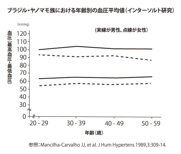 graph_12