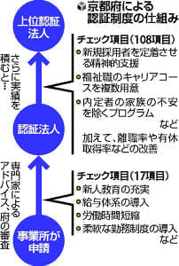 id=20170828-027-OYTEI50020,rev=2,headline=false,link=true,float=right,lineFeed=true