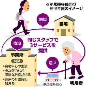 [初めての介護](6)小規模多機能型居宅介護…「通い」「宿泊」「訪問」組み合わせ