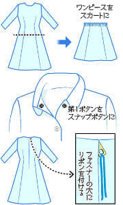 愛用の服をリフォーム