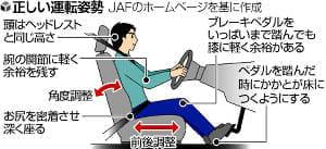 アクセルとブレーキ 踏み間違い事故多発