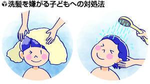 洗髪 すすぎ時間短く