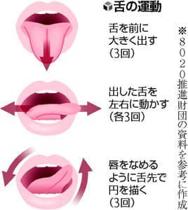 口の乾き解消 病気予防へ