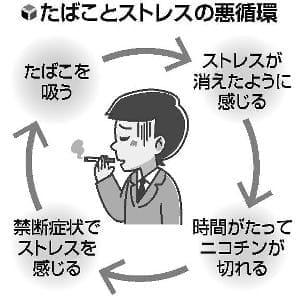 [たばこをやめる、やめさせる](3)「正当化」の思考断つ