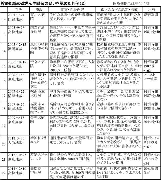 list02-new
