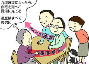 家族信託 後見よりも自由