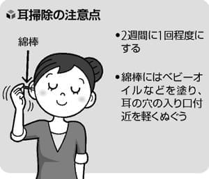 [耳をいたわる](2)大人は掃除しすぎ禁物