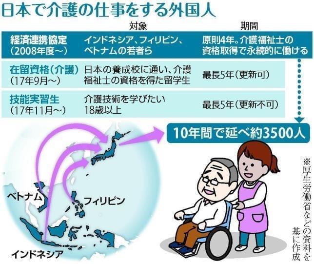 なぜ外国人が日本で介護の仕事を?