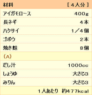 20180122_R