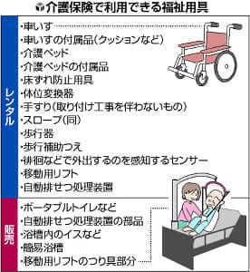 [初めての介護](10)「福祉用具」賢くレンタル