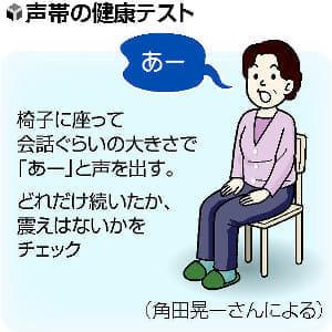 [声帯を丈夫に](2)家庭で健康テスト