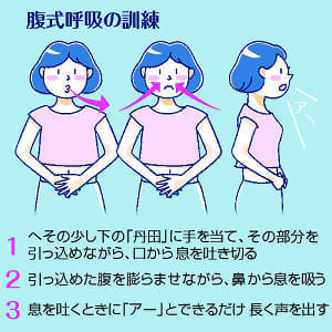 日本人はあがりやすい?…不安に弱い遺伝的要素も