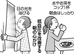 [油断は大敵 低血圧](3)食事・運動・睡眠が基本