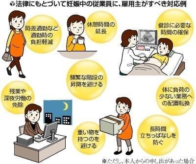 妊娠期の働き方(下)「どう配慮?」戸惑う職場