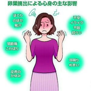 ほてり・発汗・不眠…がんで卵巣摘出後の不調、ホルモン補充で改善