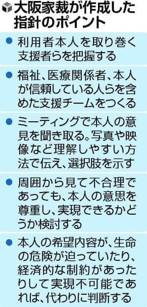 成年後見制度「本人の意思尊重を」…大阪家裁が指針