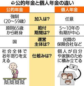 公的年金と個人年金の違いは? : yomiDr./ヨミドクター(読売新聞)