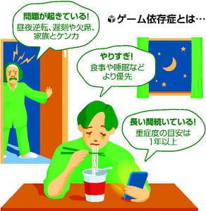 ゲーム依存、脳機能が低下し感情コントロール困難に…「リア充」で予防を