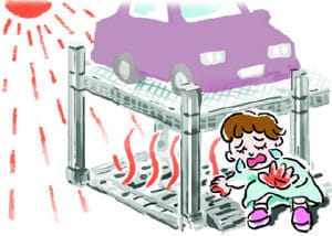 不慮の事故(6)鉄製床で転び両手に熱傷