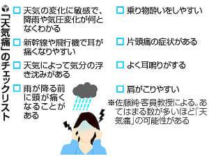 雨の日の頭痛を予測、気圧変化で「警戒」「注意」…気象予報士がアプリ開発