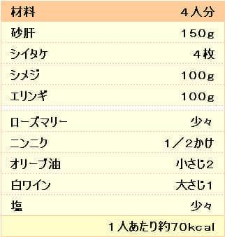 ヨミドクター , 読売新聞