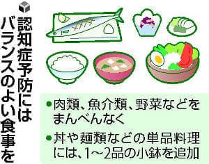 認知症予防(4) 食事 バランス良く