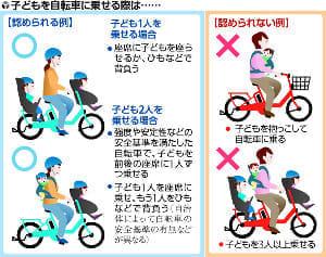 幼児乗せた自転車、安全に…転ぶと重大事故の恐れ 抱っこはダメ、おんぶも危険