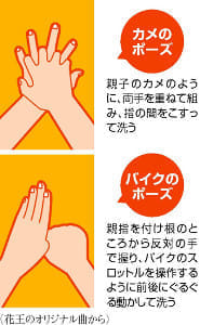 手洗い習慣で感染症予防