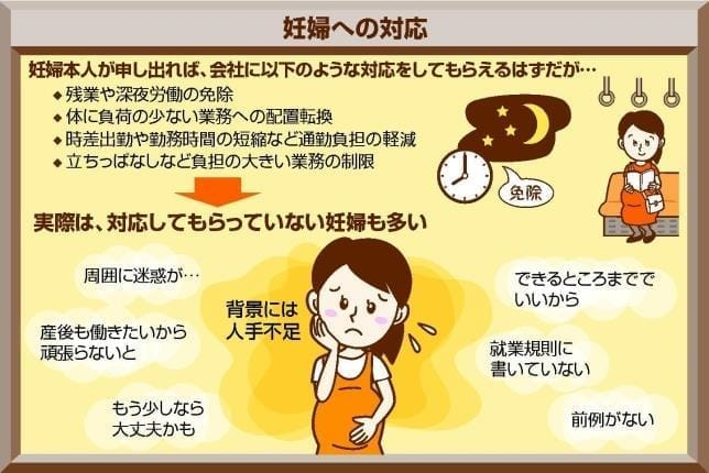 Q 妊娠したら働き方は変えられるの?