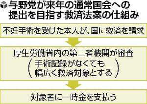 id=20181207-027-OYTEI50008,rev=2,headline=false,link=true,float=right,lineFeed=true