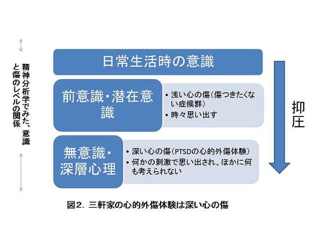北川景子演じる「家売るオンナ」主人公・三軒家万智の心の傷
